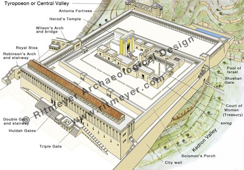 king herod\'s temple diagram the temple mount in the herodian period  37 bc   70 a d   biblical  the temple mount in the herodian period