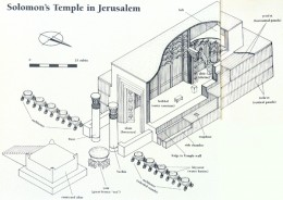 solomon-temple-plan